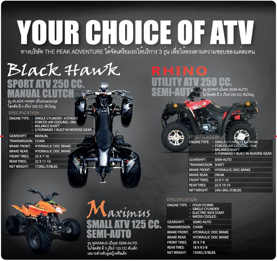 Chiang Mai ATV Adventure - Klook