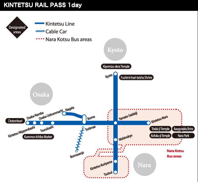 Kintetsu Rail Pass (1 Day/2 Da...