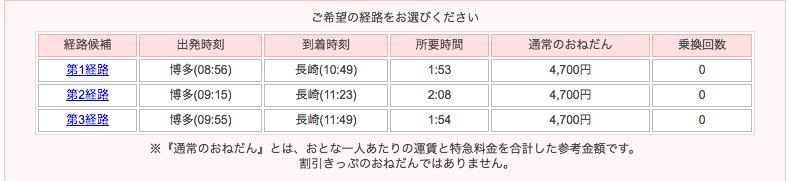博多發車,新幹線前往長崎。