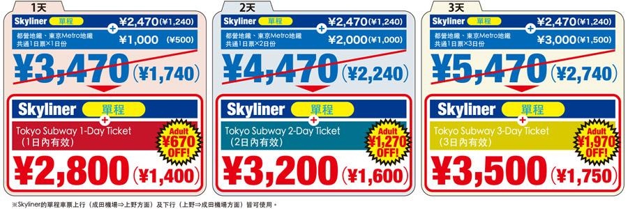 Skyliner 來 回 + 地 鐵 1 - 3 日 券