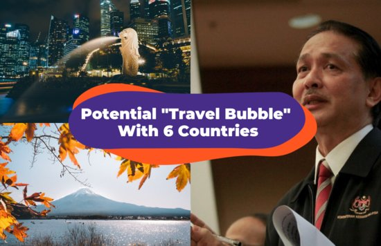 Blogheader - MY travel bubble