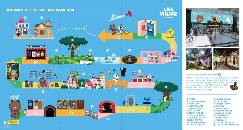 Map of LINE Village Bangkok themed rooms