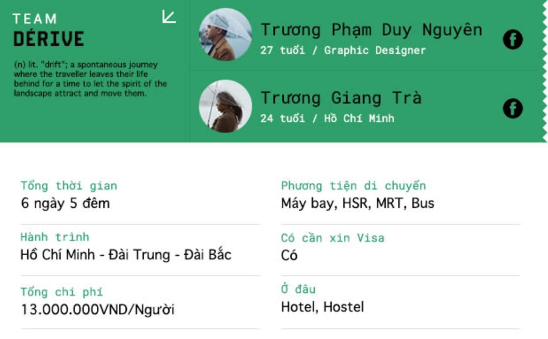 chi tiết chuyến du lịch đài loan 6 ngày 5 đêm