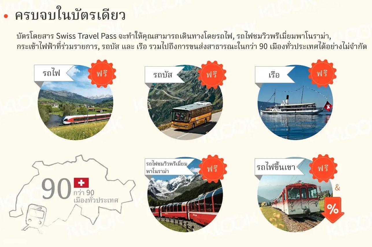 บัตร SwissTravelPass ราคาถูก