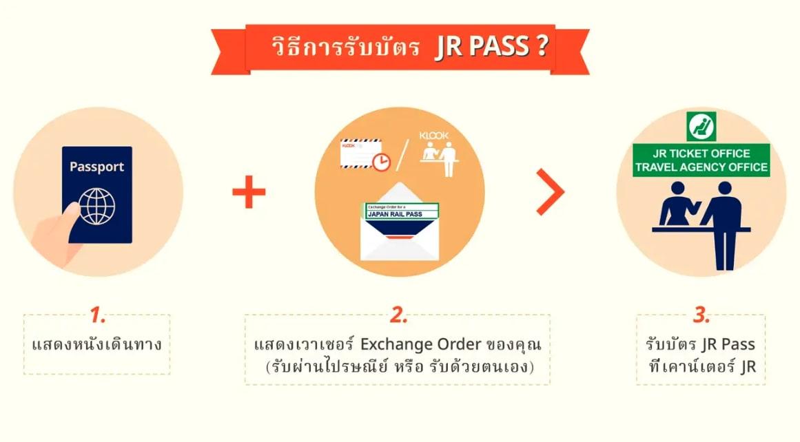JR-pass-ส่วนลด