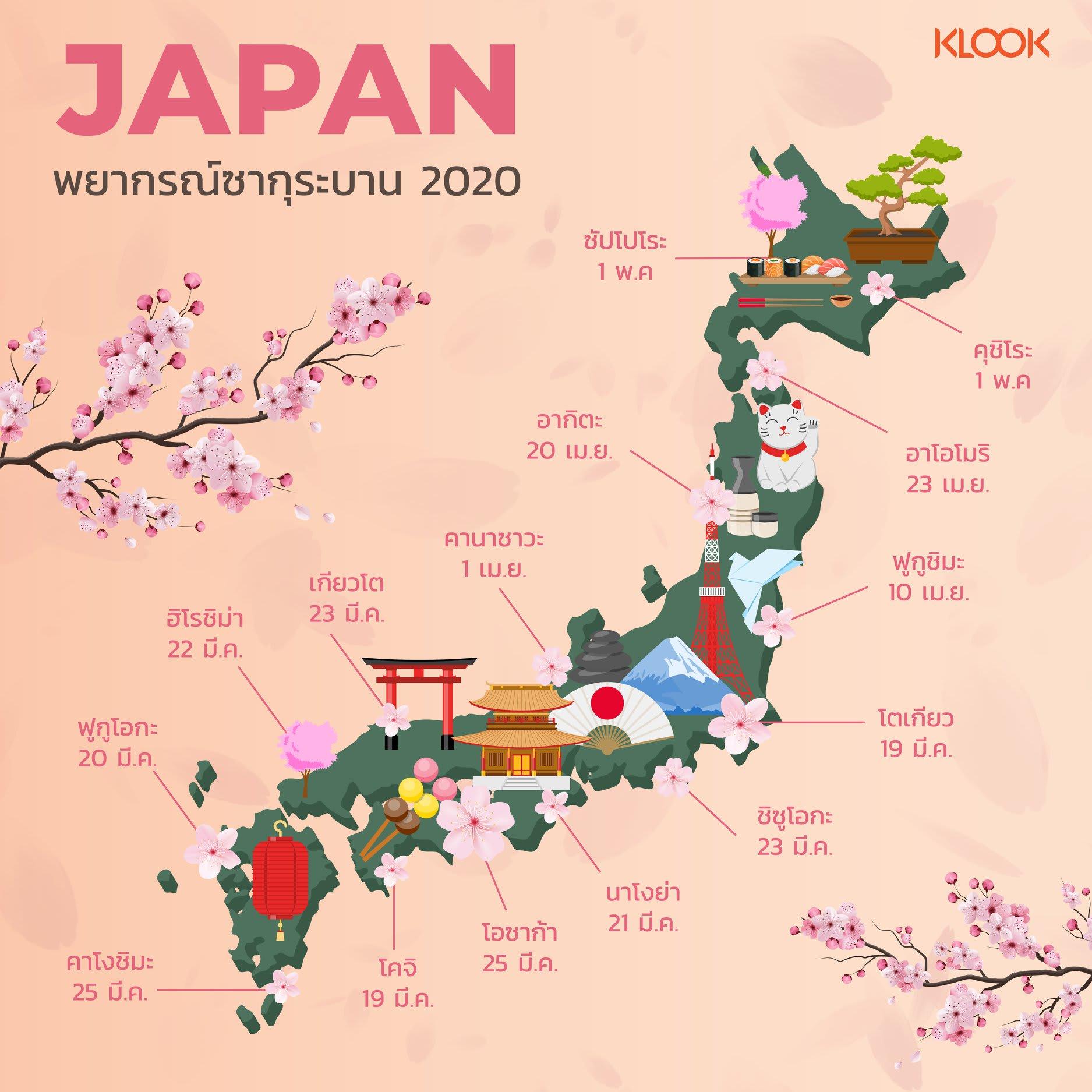 ทำนายซากุระบาน 2020