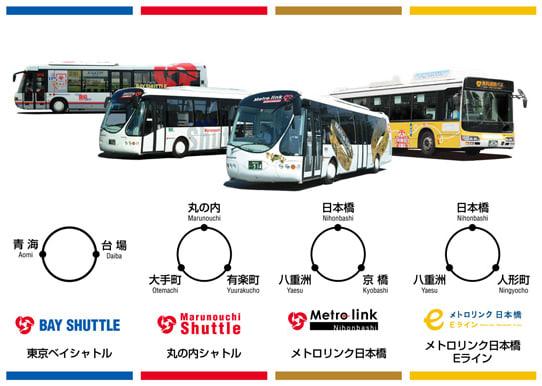 東京市區交通攻略