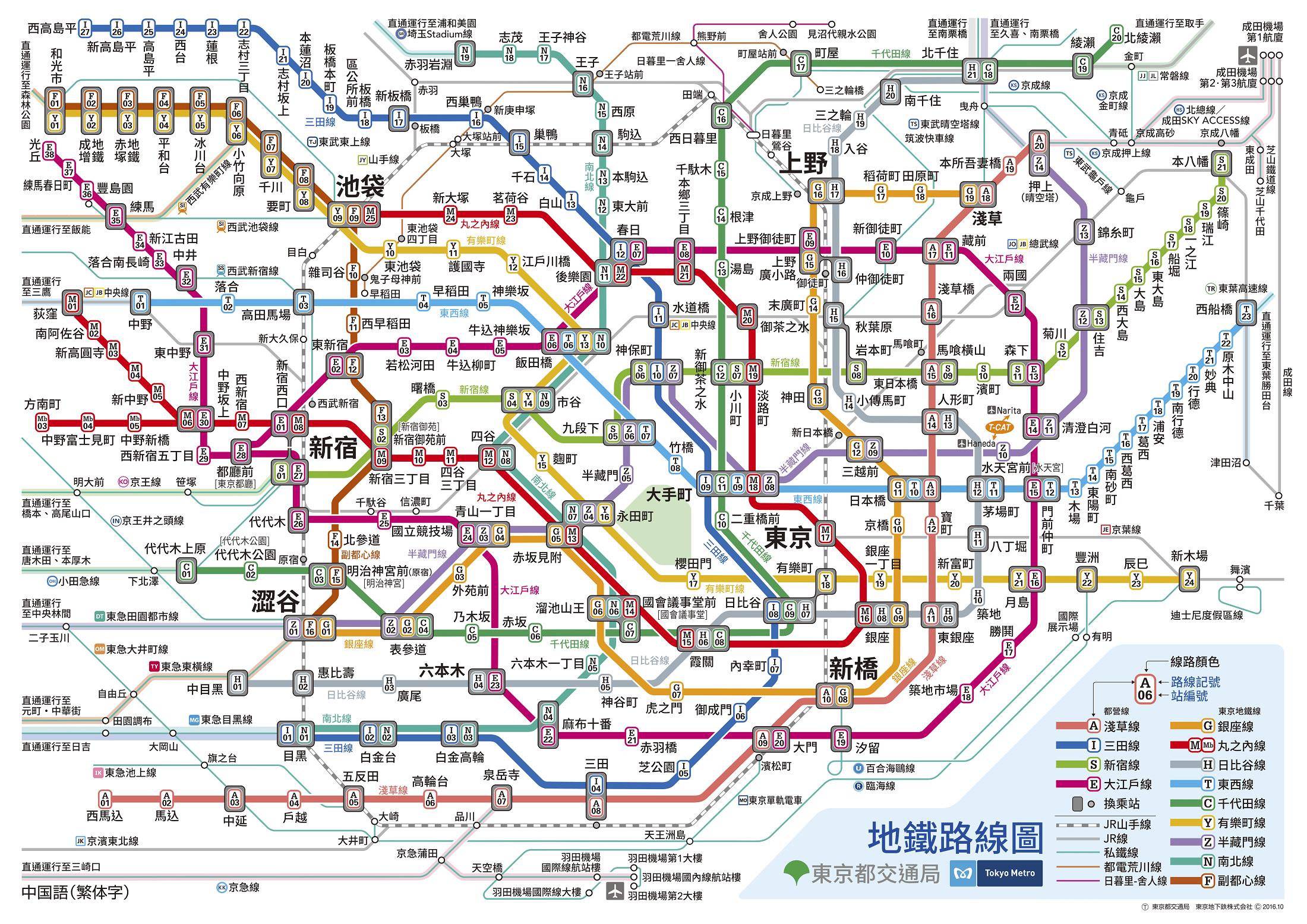 東京市區地鐵圖
