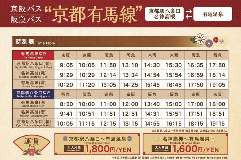 有馬溫泉⇄京都直達巴士時刻表(圖片截取自:阪急高速バス官網)https://goo.gl/2Wo6YF