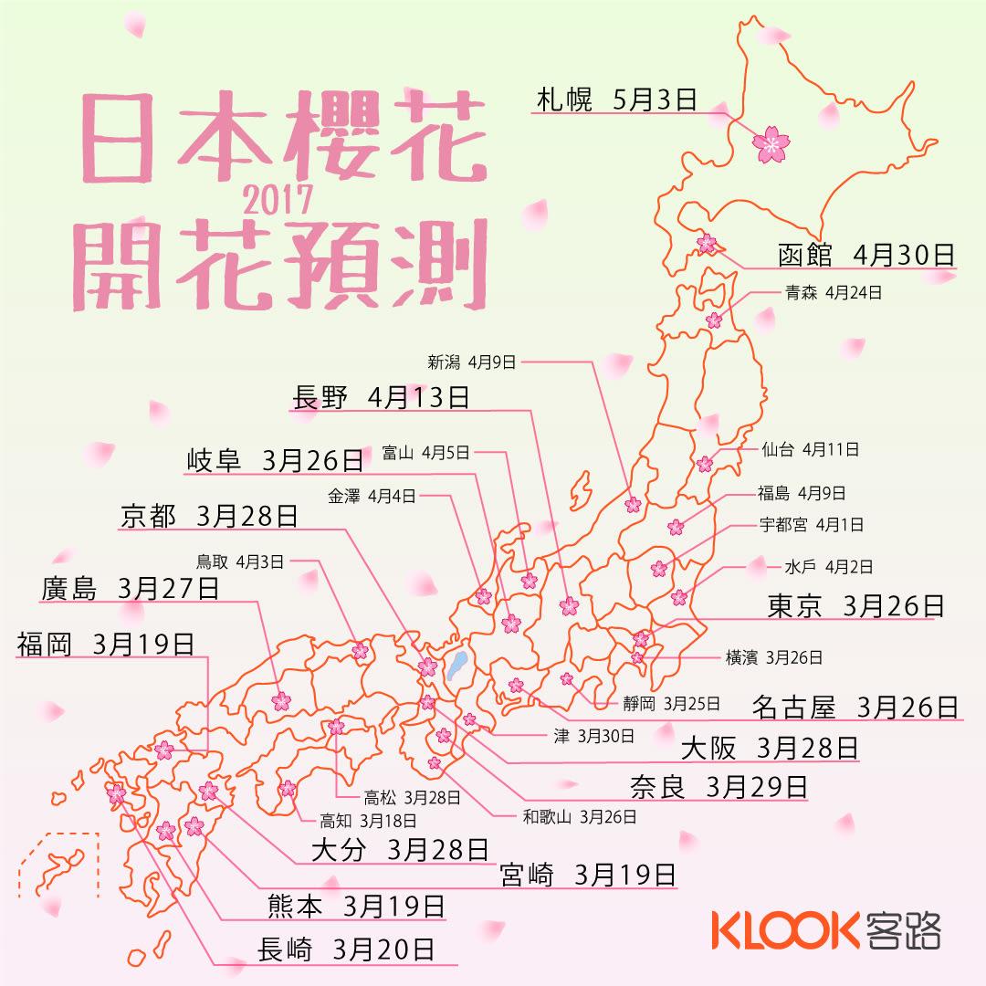日本櫻花開花預測