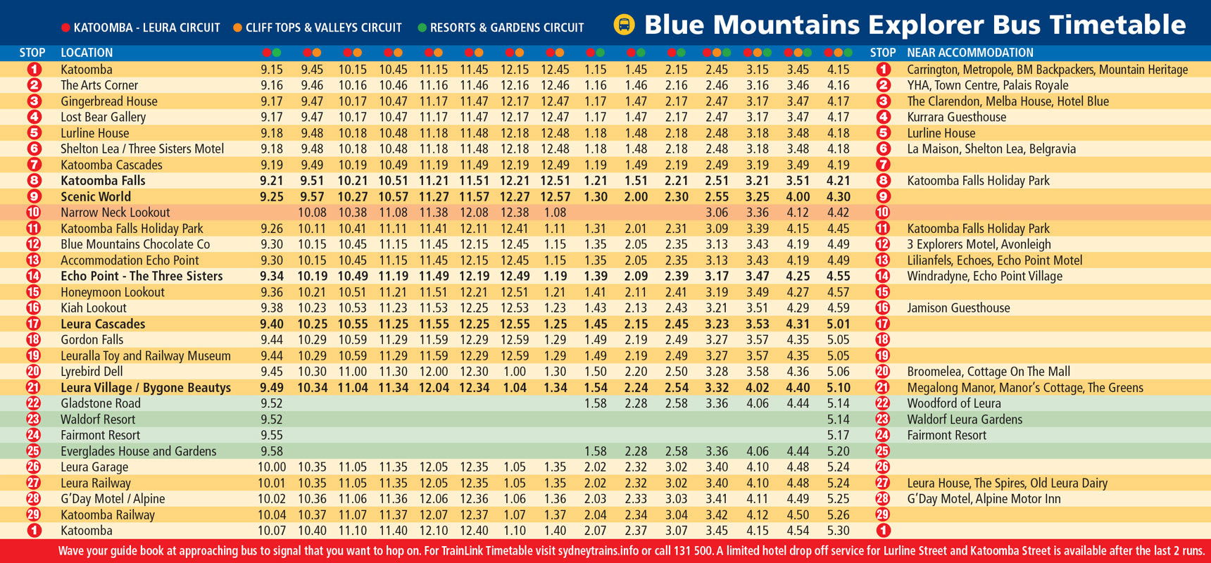 Blue Mountain Explorer Bus timetable http://www.explorerbus.com.au/map.html