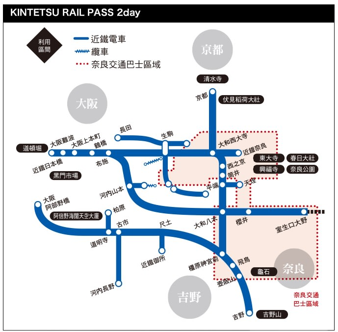 KINTETSU RAIL PASS 2day使用範圍/來源:https://goo.gl/bTMHfb