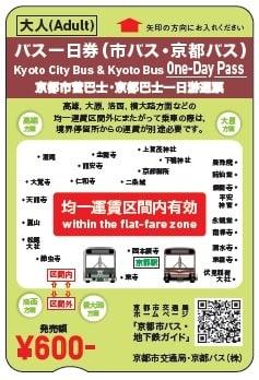 圖片取自京都市交通局官網。