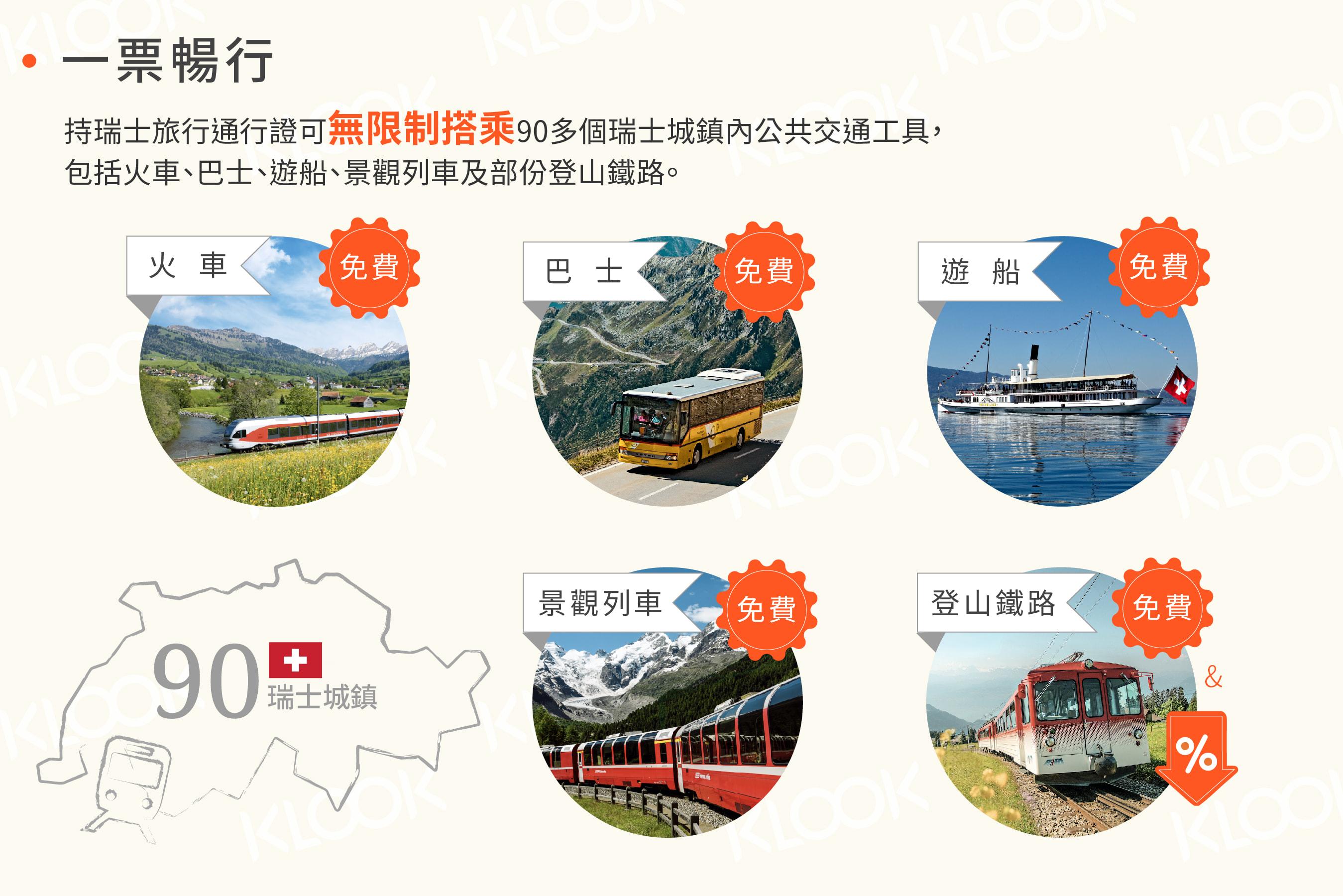 2018瑞士旅行通行證(Swiss Travel Pass)攻略