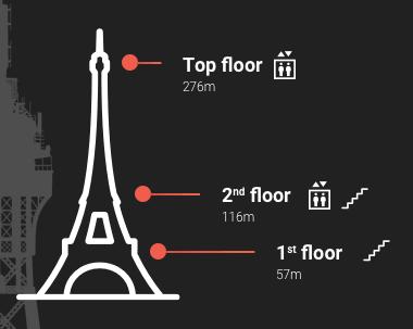 巴黎艾菲爾鐵塔,來源:艾菲爾鐵塔官網