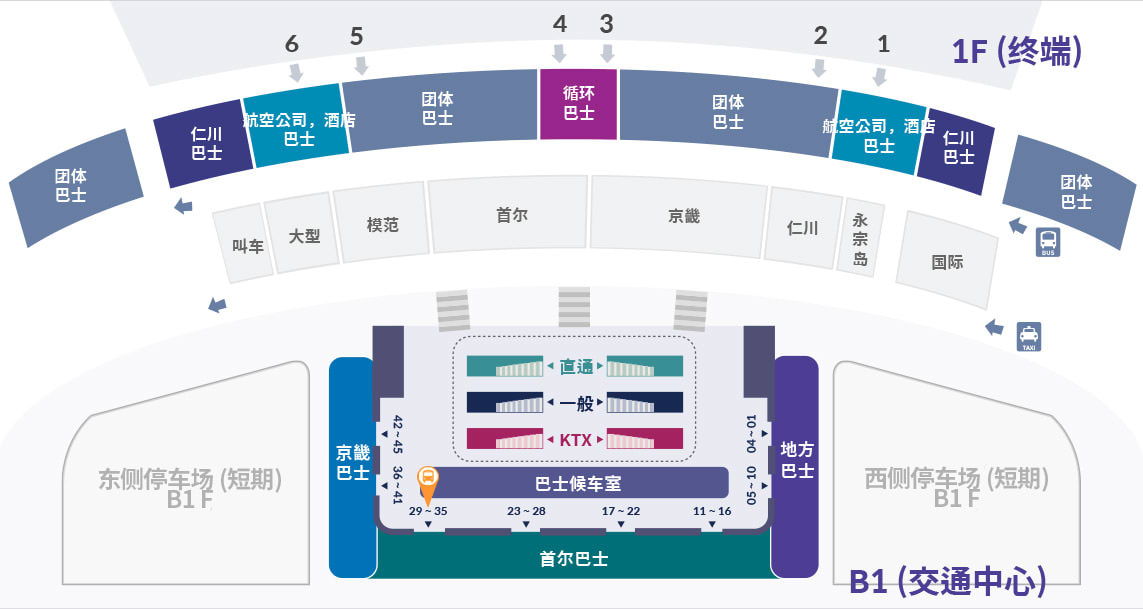 仁川機場第二航廈乘車地點 B1 29號,圖片取自:機場官網