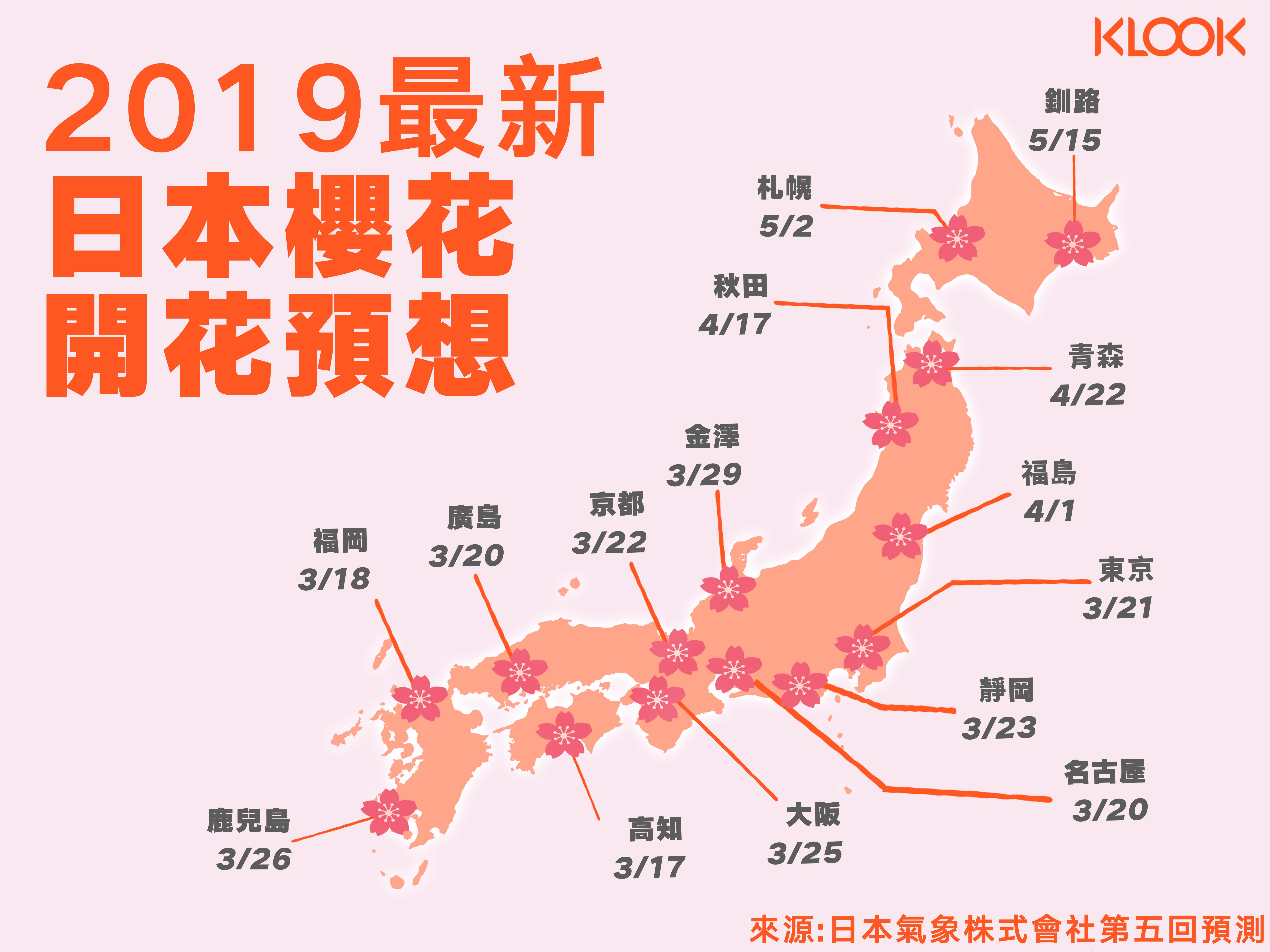 【2019櫻花季】2019日本櫻花預測前線!日本櫻花含苞待放、盛開期一張表看懂
