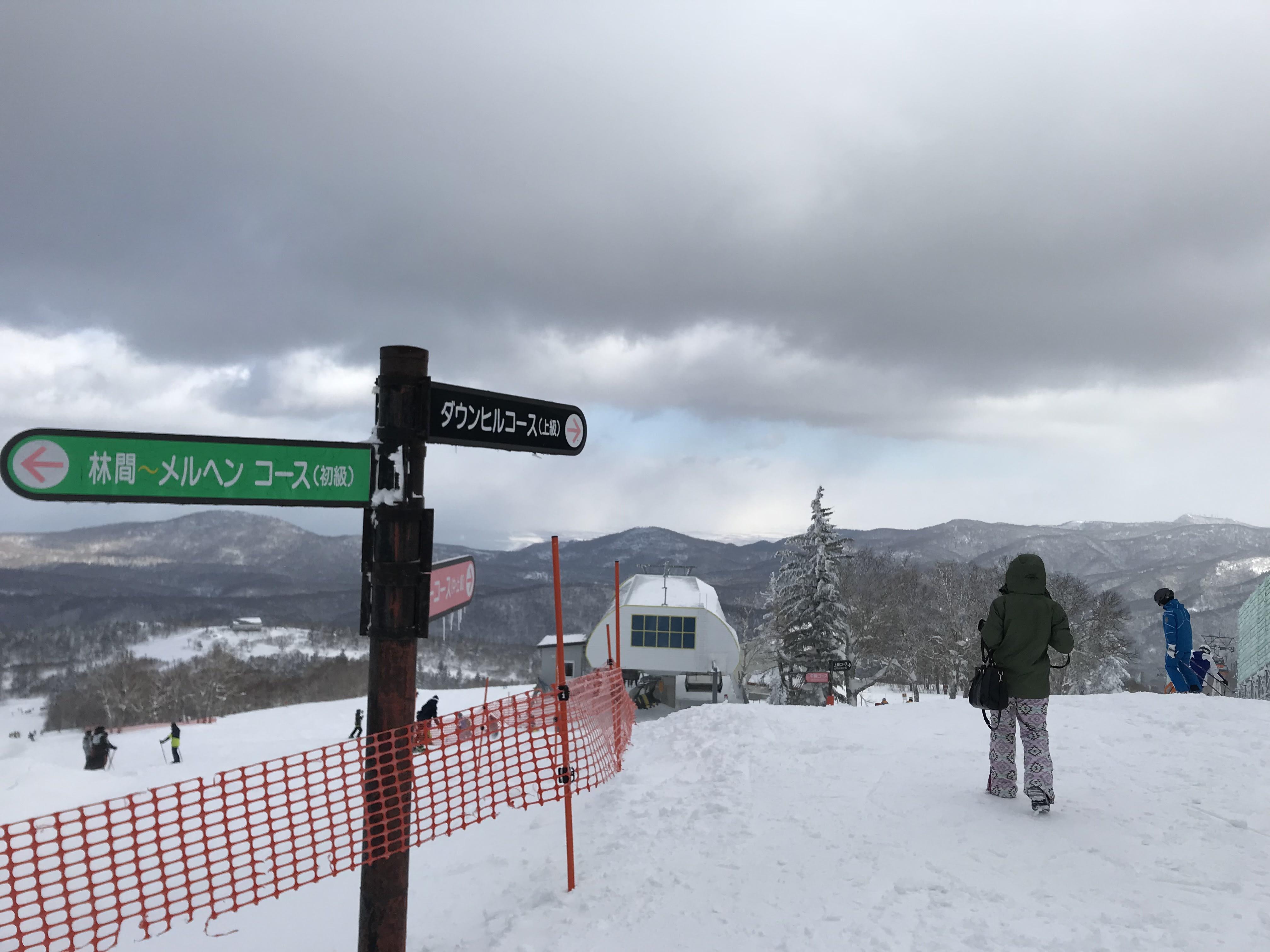 滑雪區難度分流,取自:Ann Shih。