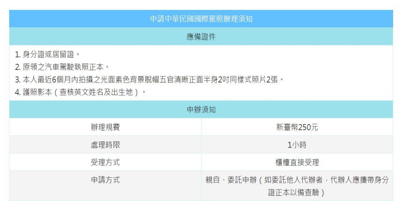 換國際駕照的條件 來源:台北市監理所https://goo.gl/BxT9da