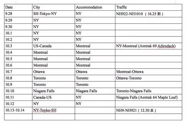 旅 遊 行 程 草 稿 。