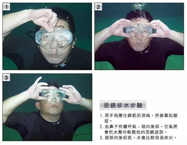 面 鏡 排 水 步 驟 。