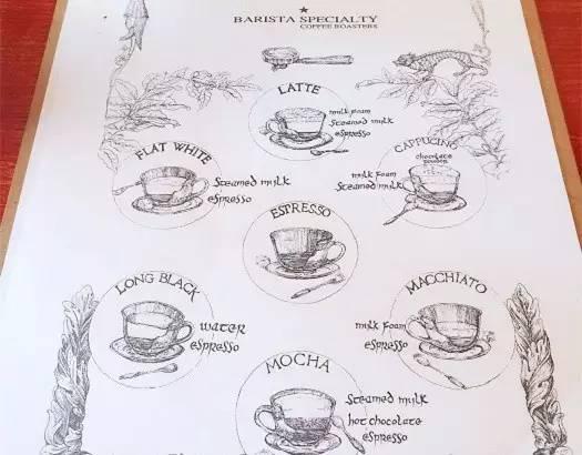 手 繪 menu。