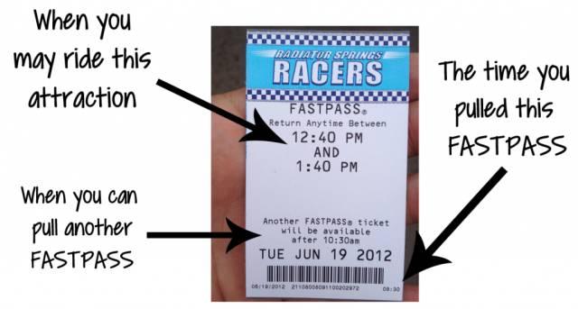 fast pass券。