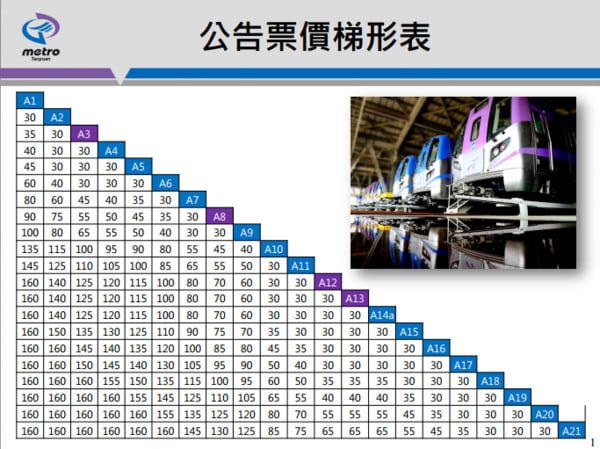 圖 片 來 源 : 台 北 捷 運 站 官 網