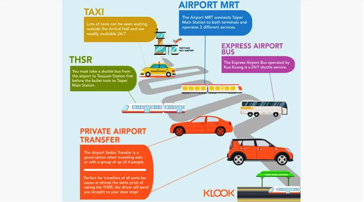 tìm hiểu cách đi lại từ sân bay quốc tế taoyuan là một bí kíp du lịch đài loan