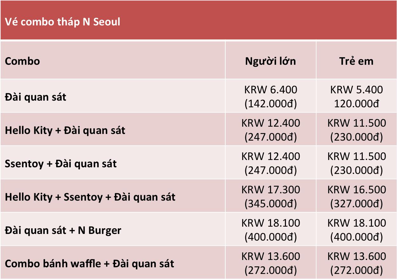 giá vé tháp N Seoul