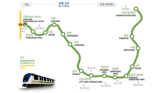 Tàu điện ngầm đến everland