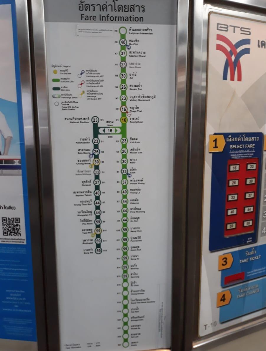 hệ thống tàu điện của Bangkok: cách mua vé tàu điện
