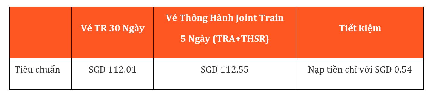 taiwan rail pass tam ve thong hanh di lai o dai loan 4