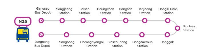 xe buýt đêm seoul tuyến N26
