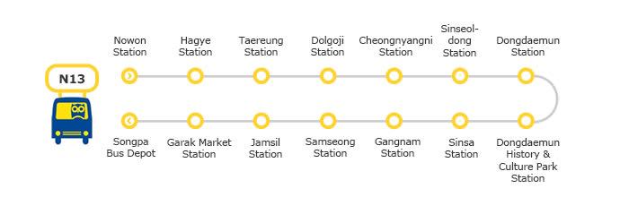 xe buýt đêm seoul tuyến N13