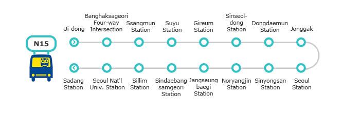 xe buýt đêm seoul tuyến N15