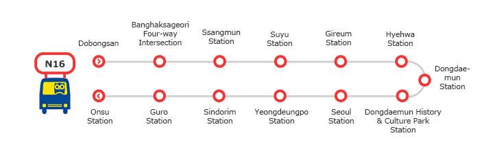 xe buýt đêm seoul tuyến N16