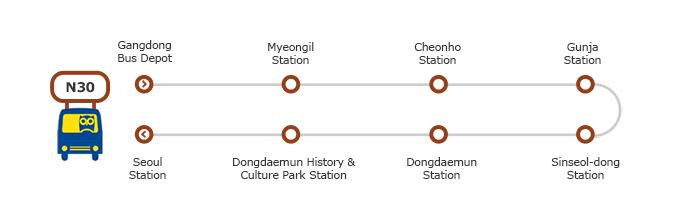 xe buýt đêm seoul tuyến N30