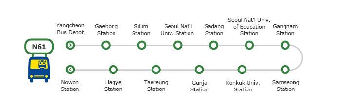 xe buýt đêm seoul tuyến N61