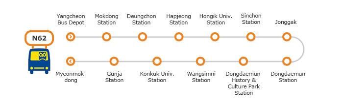 xe buýt đêm seoul tuyến N62