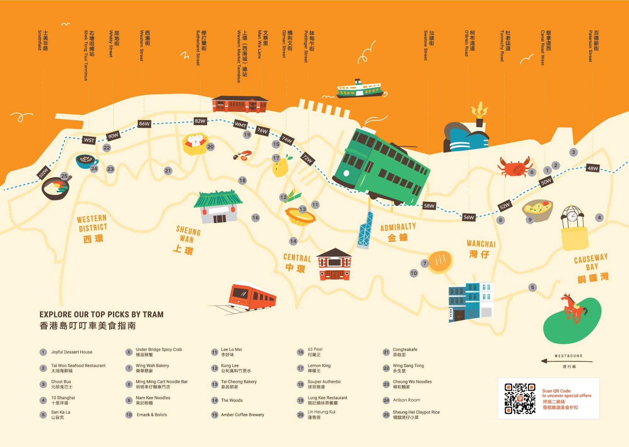bảng đồ xe điện hong kong
