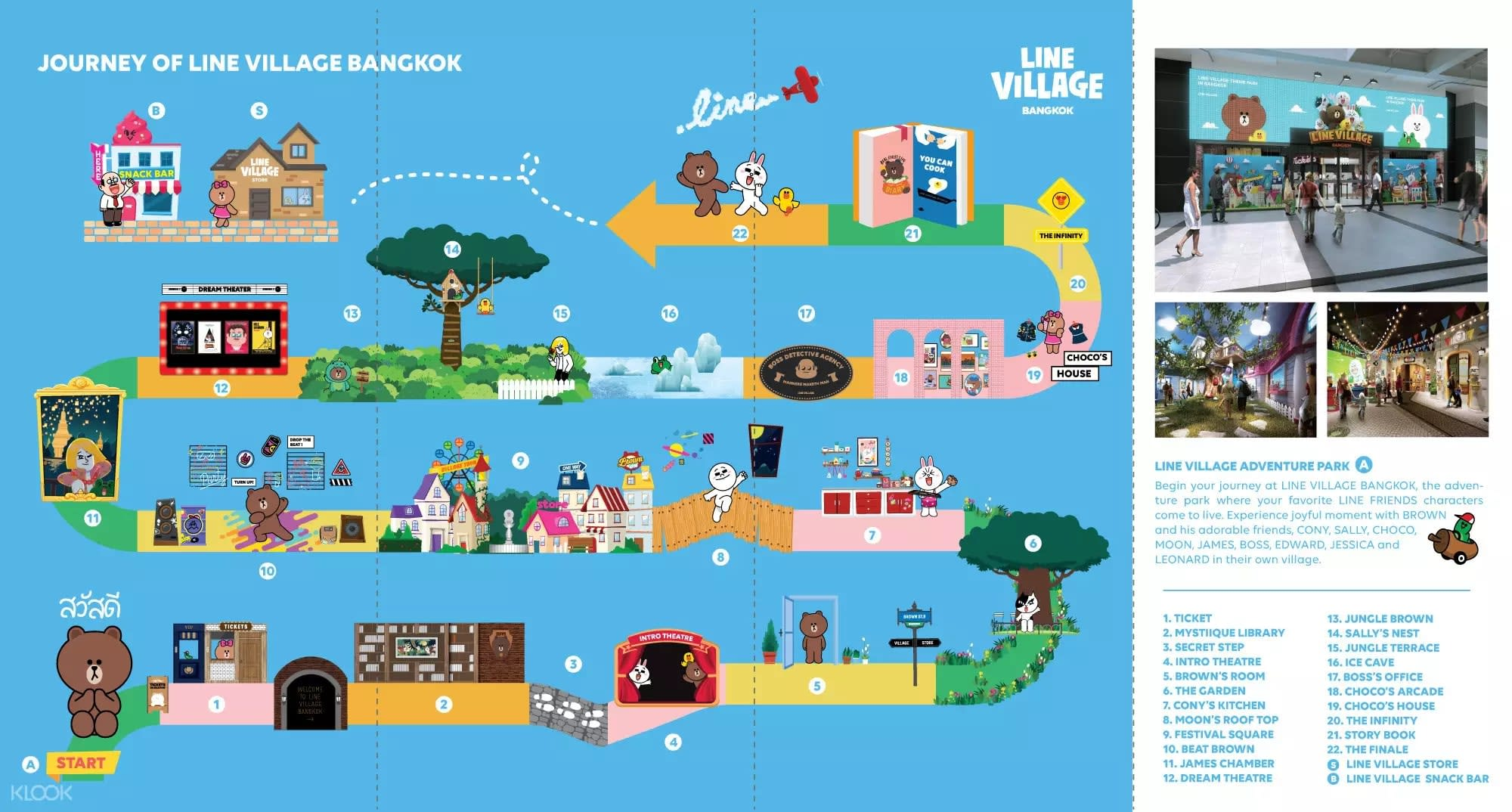 Map of LINE Village Bangkok themed rooms
