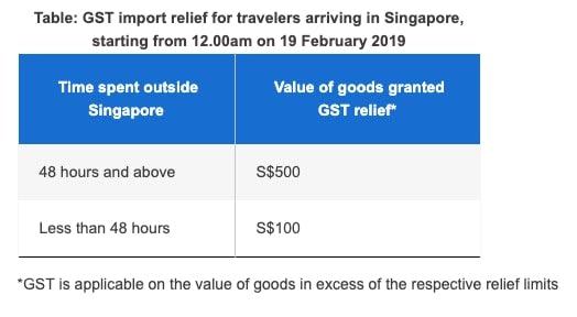 gst relief revision singapore