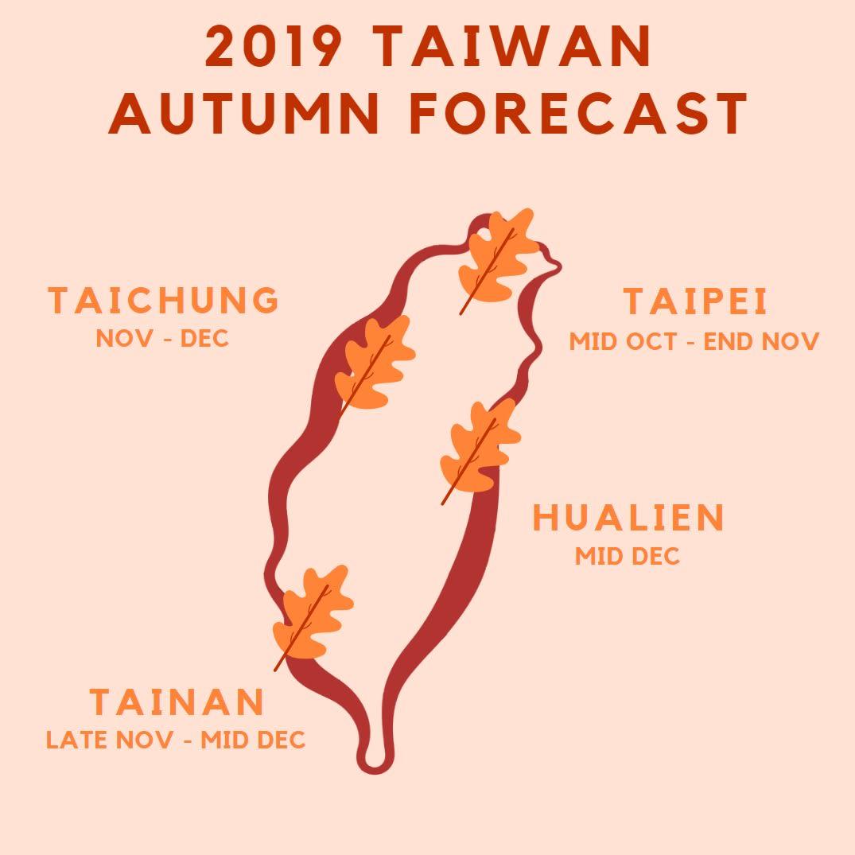 taiwan-autumn-forecast