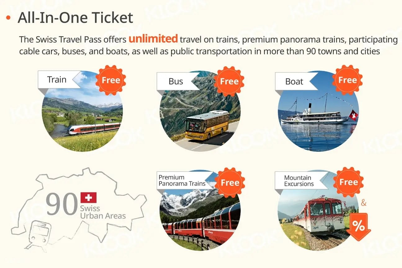 Comment utiliser le Swiss Travel Pass