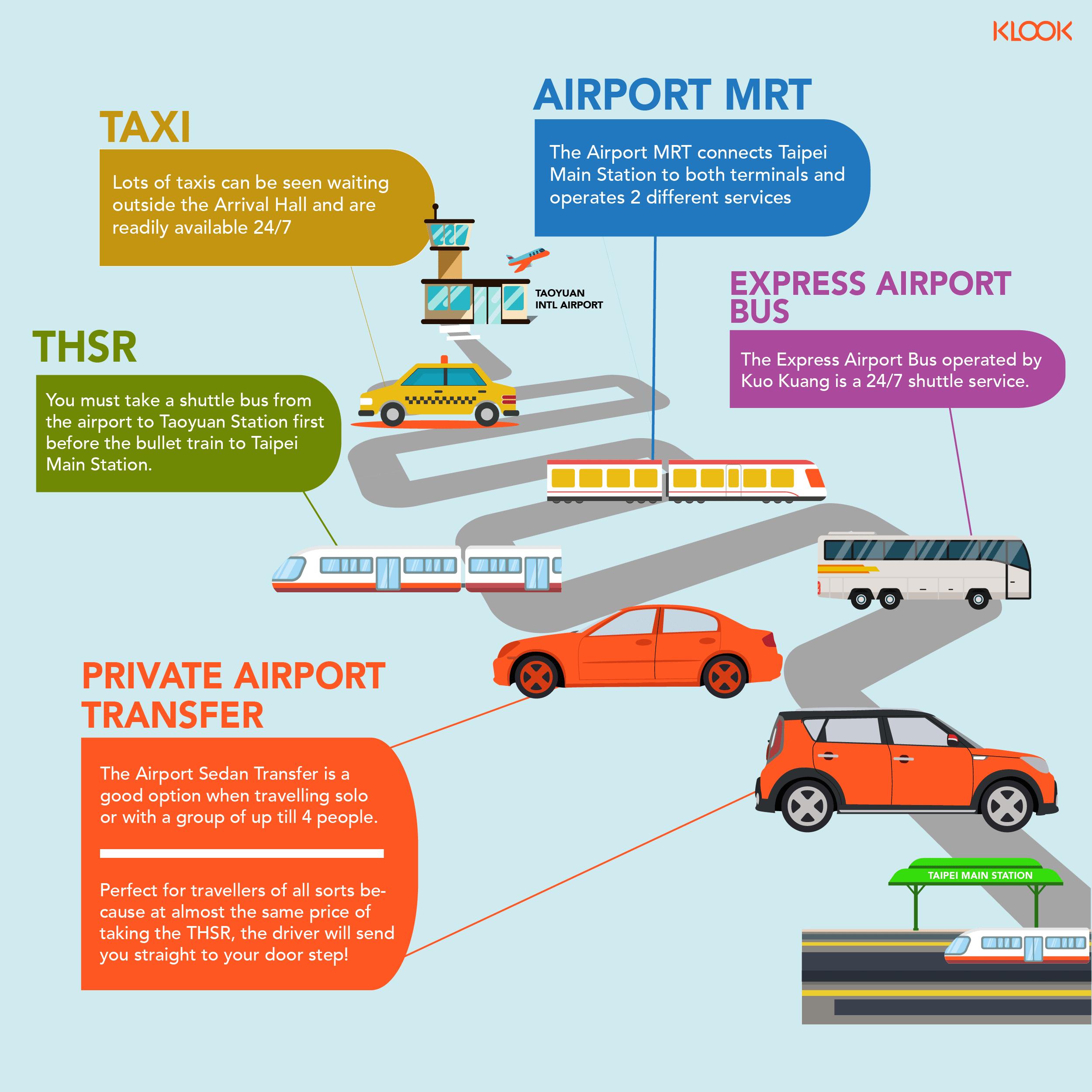 Transport Options