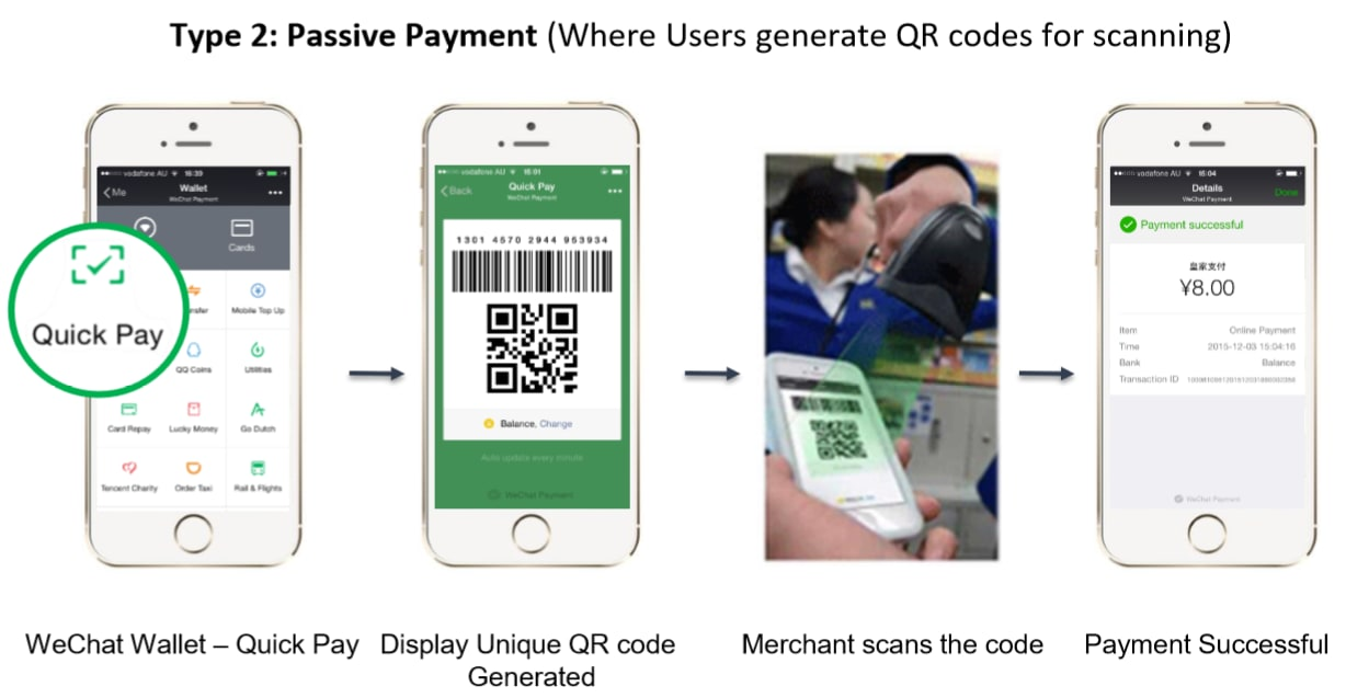 wechat-pay-procedure