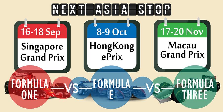 formula 1 formula e formula 3 racing asia 2016
