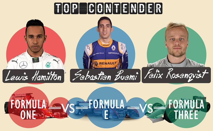 formula 1 formula e formula 3 racing top driver