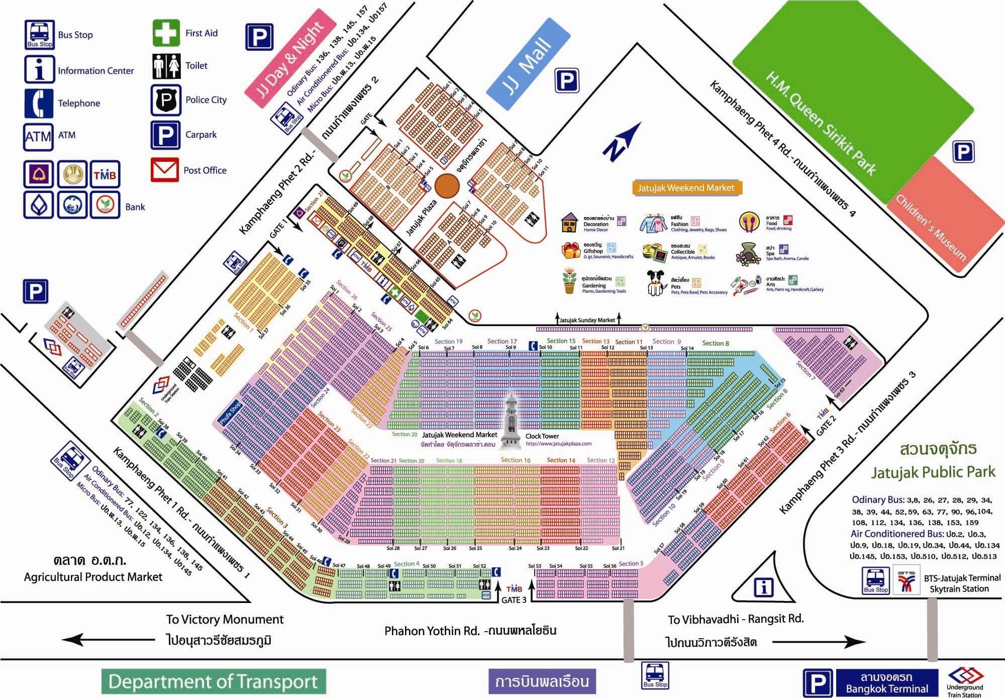 Peta Panduan Chatuchak Bangkok
